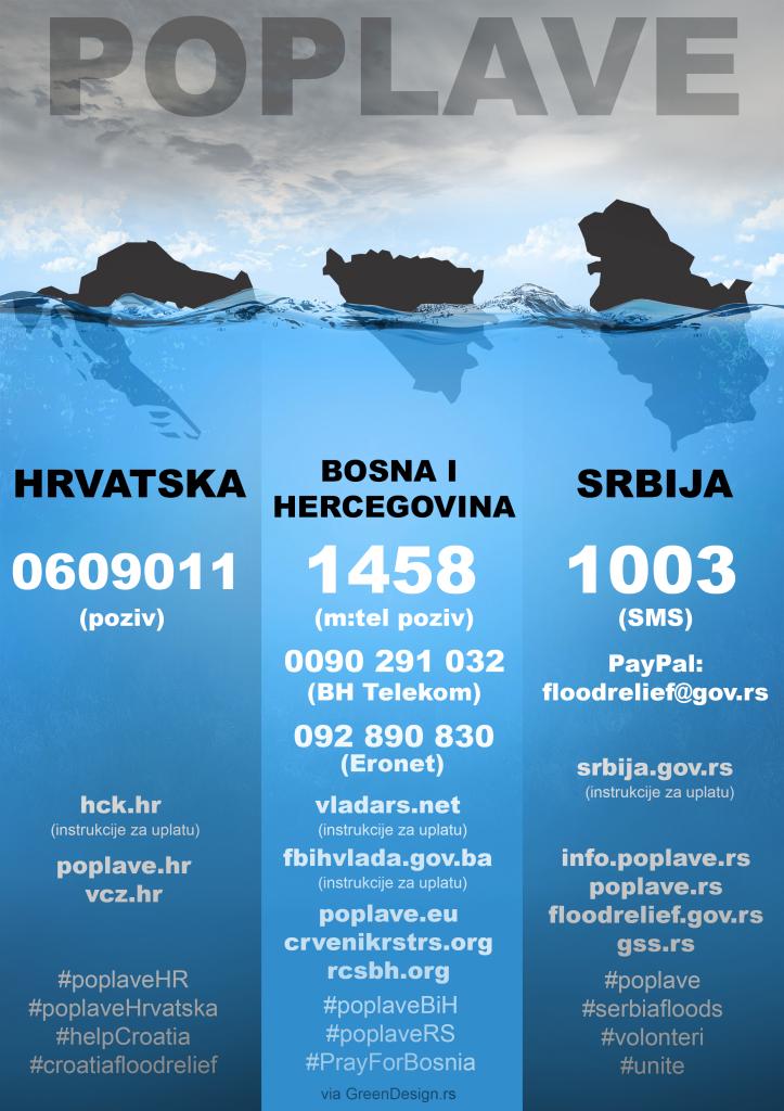 Poplave infografik